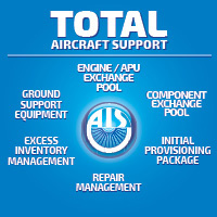 AIS Total Aircraft Support Programs - Engine/APU Exchange Pool, Component Exchange Pool, Aircraft Repair Management Services
